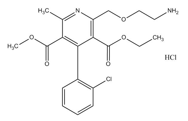 Amlodipine Impurity D HCl