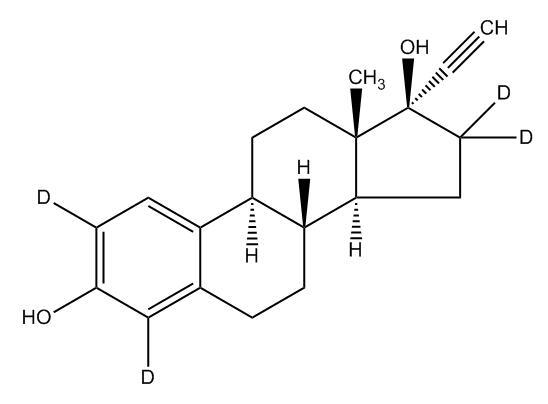 17-alpha-Ethynylestradiol-2,4,16,16-d4