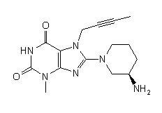 Linagliptin Imp.P
